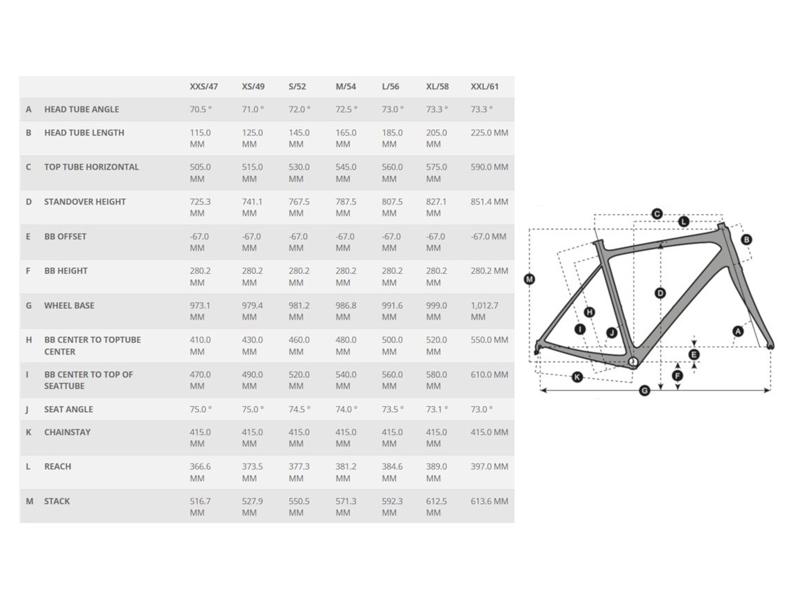 Tecnologia e mondo gravel: le nuove geometrie Scott Addict 20 Disc. Moretti Bassano.
