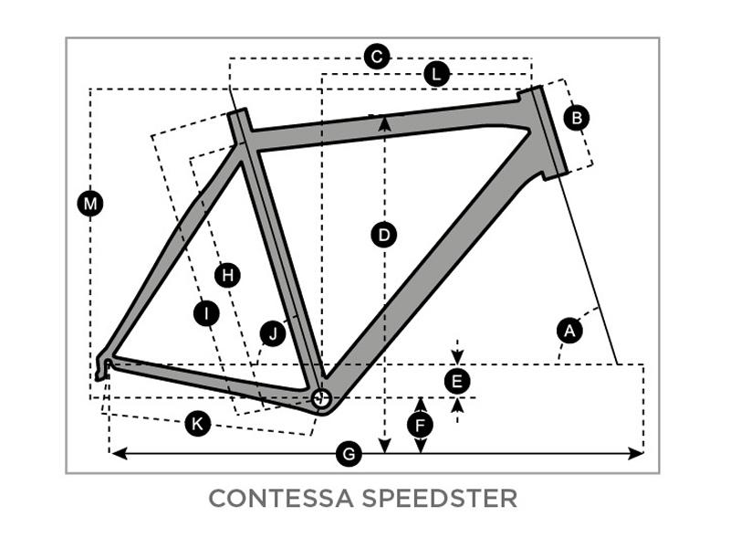 Le geometrie della Scott Contessa Speedster. Moretti Bassano.
